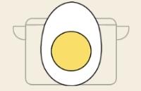 Die Gekochte Eier