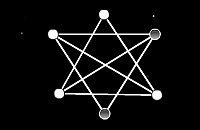 Untangle 1