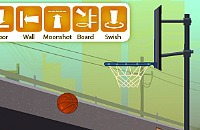 Basketbal Tricks