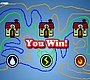Speel het nieuwe girl spel: Gas Water Licht Puzzel